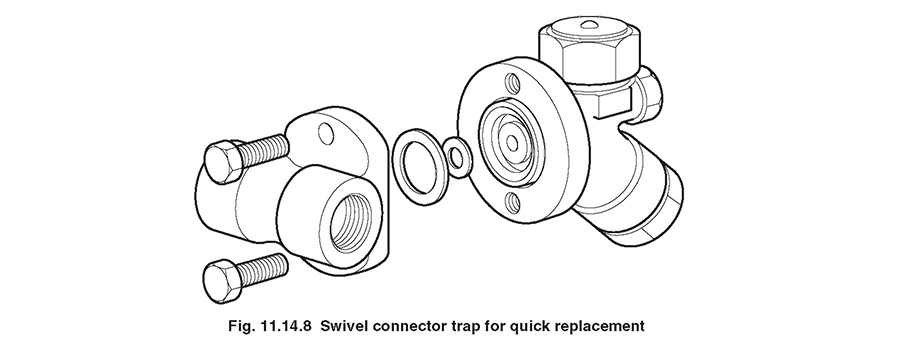 Fig. 11.14.8 Swivel connector trap for quick replacement