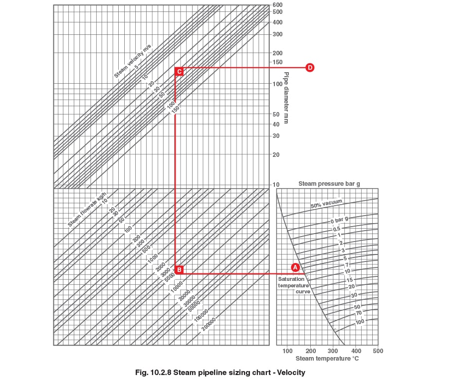 how to calculate head loss in horizontal pipe