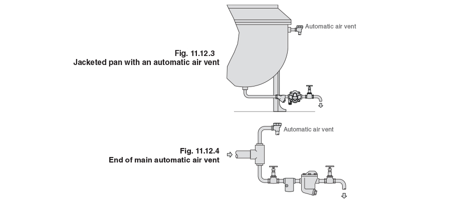 Fig. 11.12.3 - Jacketed pan with an automatic air vent.  Fig. 11.12.4 - End of main automatic air vent