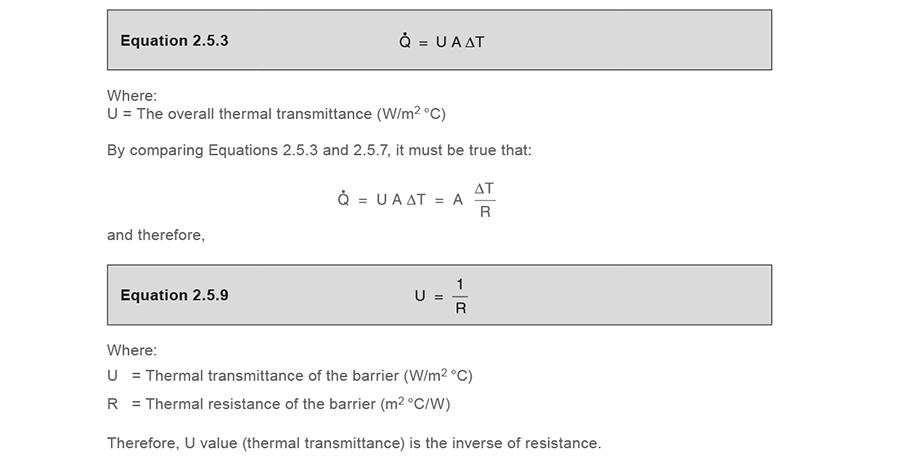 Heat Transfer Spirax Sarco