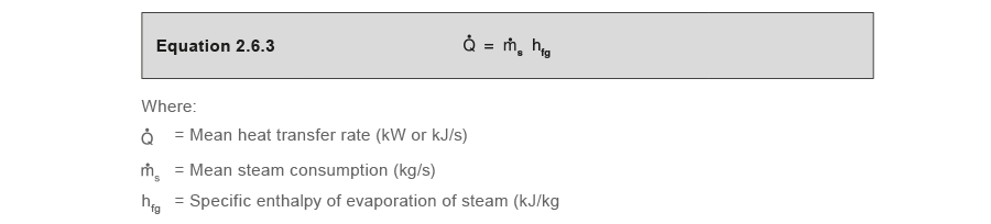Methods of Estimating Steam Consumption
