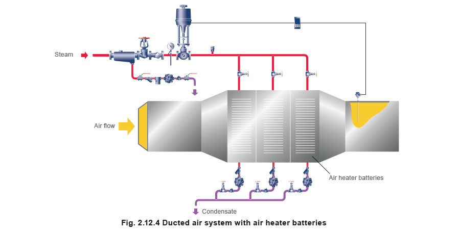 Tube Heaters : Heating and Insulation