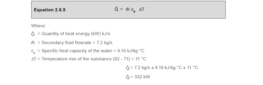 Steam Consumption of Heat Exchangers