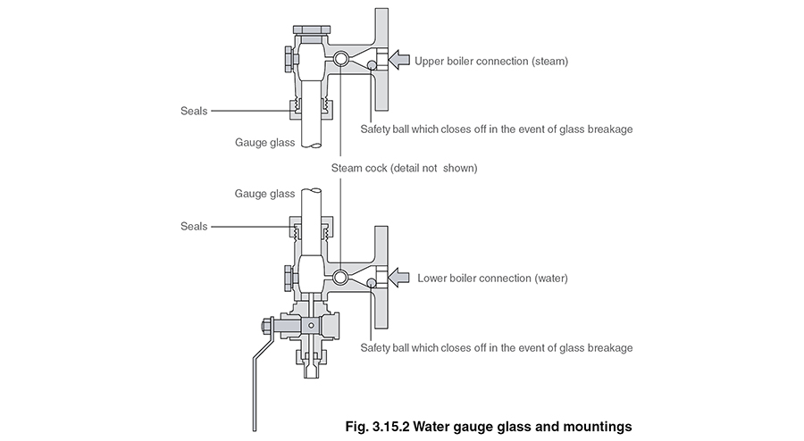 Water Levels in Steam Boilers